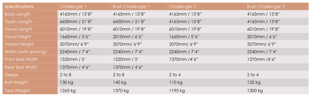 Challenger-1-2