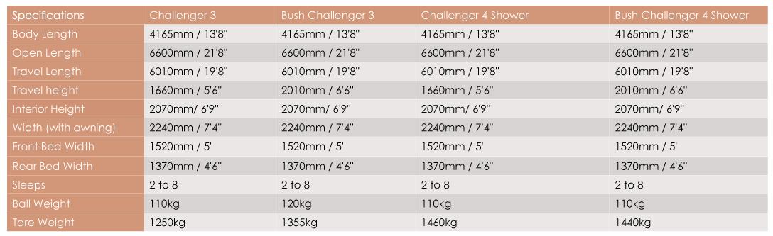 Challenger-3-4